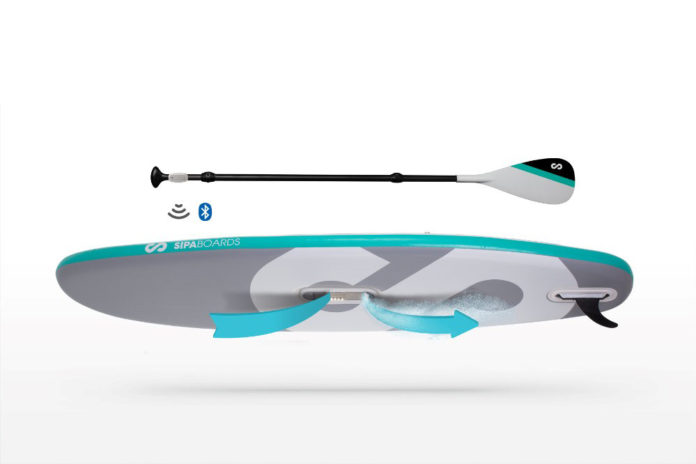 electric SUP boards E-SUP Sipaboards complete SUP motors
